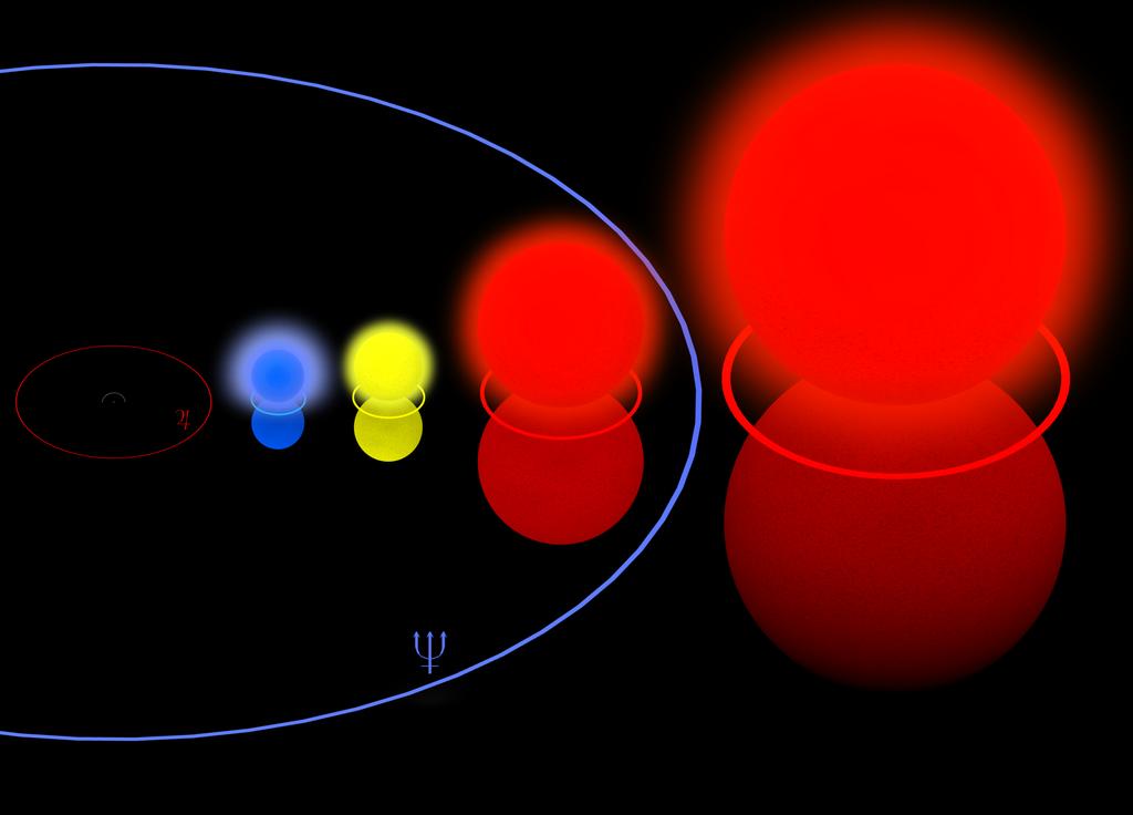 Rho Cassiopeiae Sol VY Canis Majoris - VY Canis Majoris - Wikipedia, the free encyclopedia
