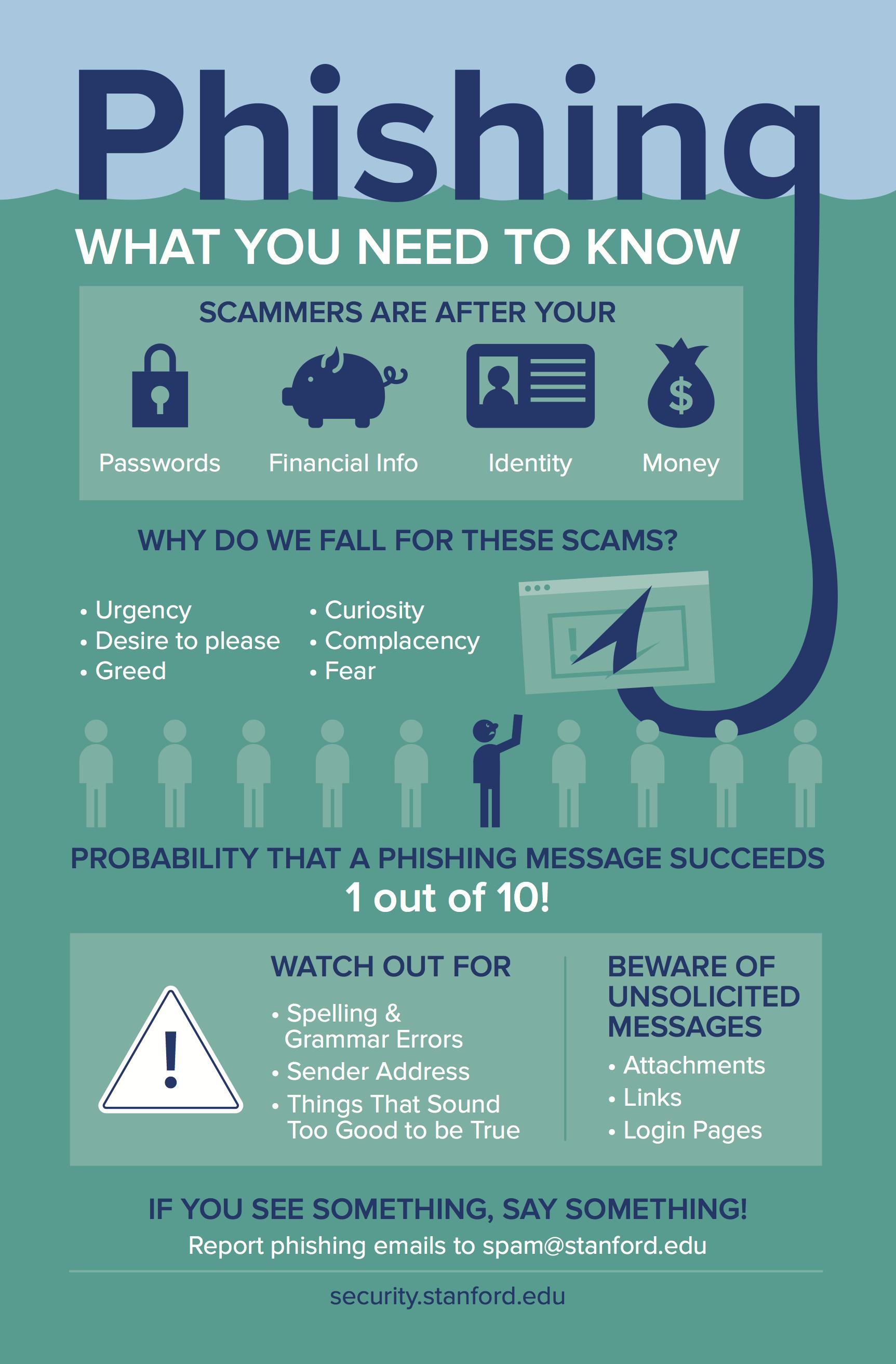 Phishing Fraud Cyber Security · Free image on Pixabay
