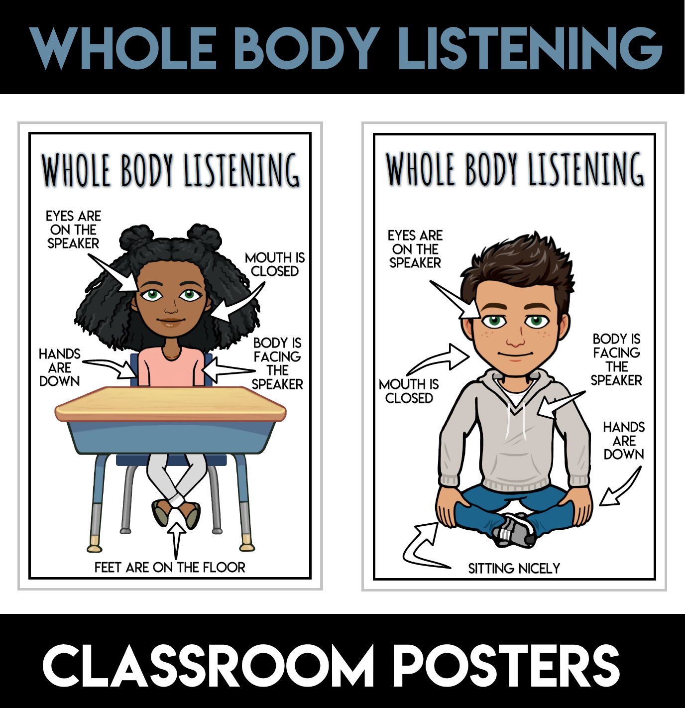 Whole Body Listening Posters With Images