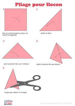 Des Modeles De Flocons En Papier Flocon En Papier Flocons De