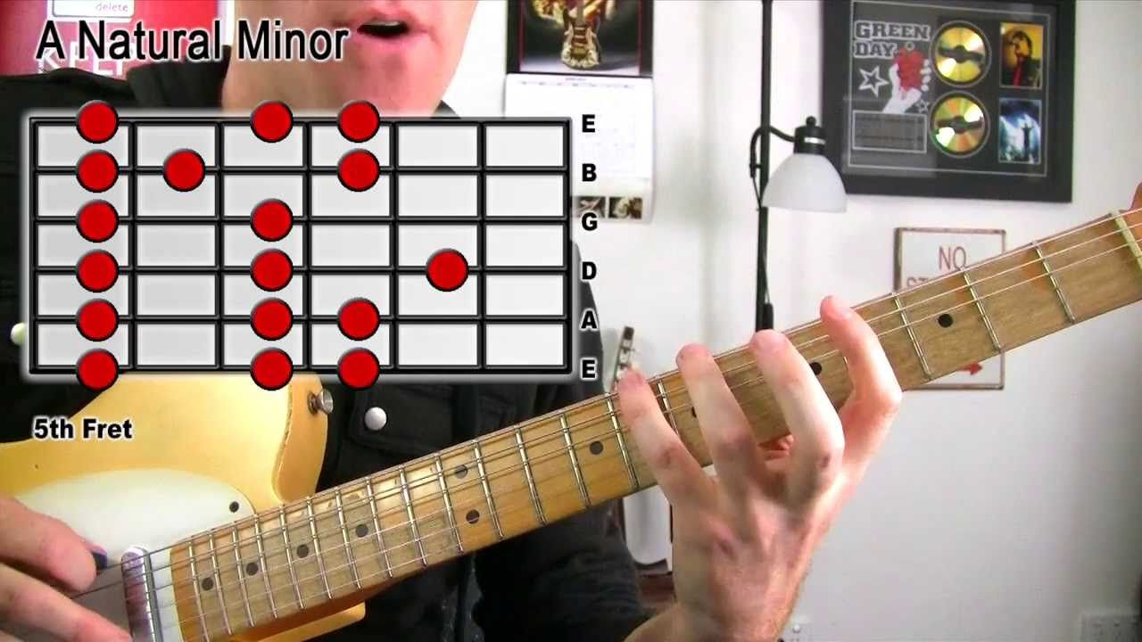 How To Solo In A Major Key Rock Guitar Lesson Free MP3