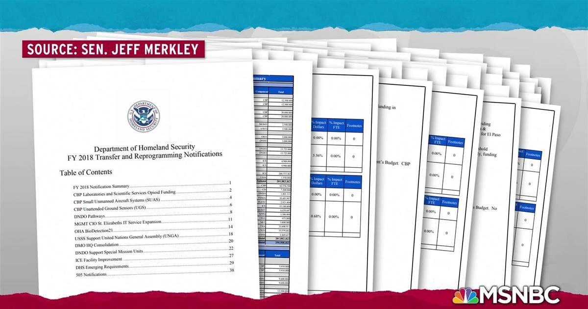 Senator Jeff Merkley Talks With Rachel Maddow About A Document