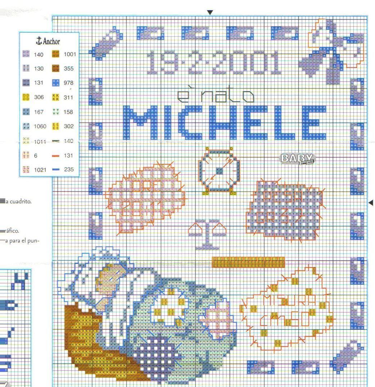 Risultati immagini per schemi punto croce bambini cose for Punto a croce bambini