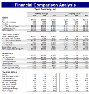Financial comparison analysis template this analysis template gives financial comparison analysis template this analysis template gives company an incentive to make comparison with other companies of the same industry maxwellsz