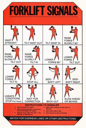 hand signals frequently asked