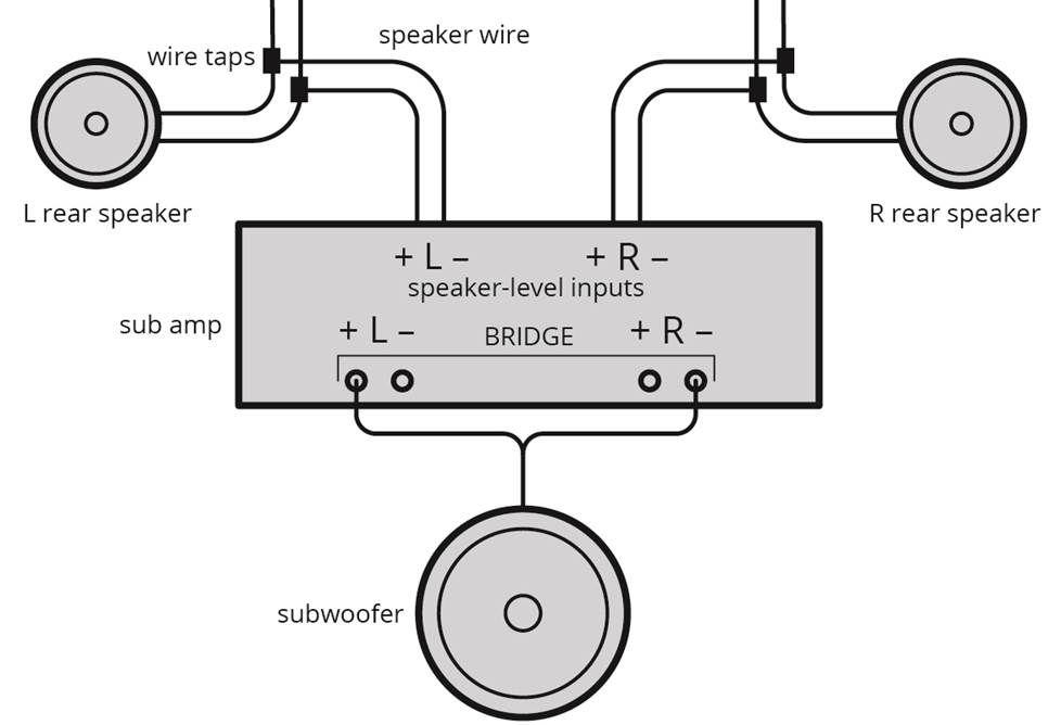 How To Bridge A Car Amplifier Car Amplifier Car Audio Systems Car Audio Amplifier