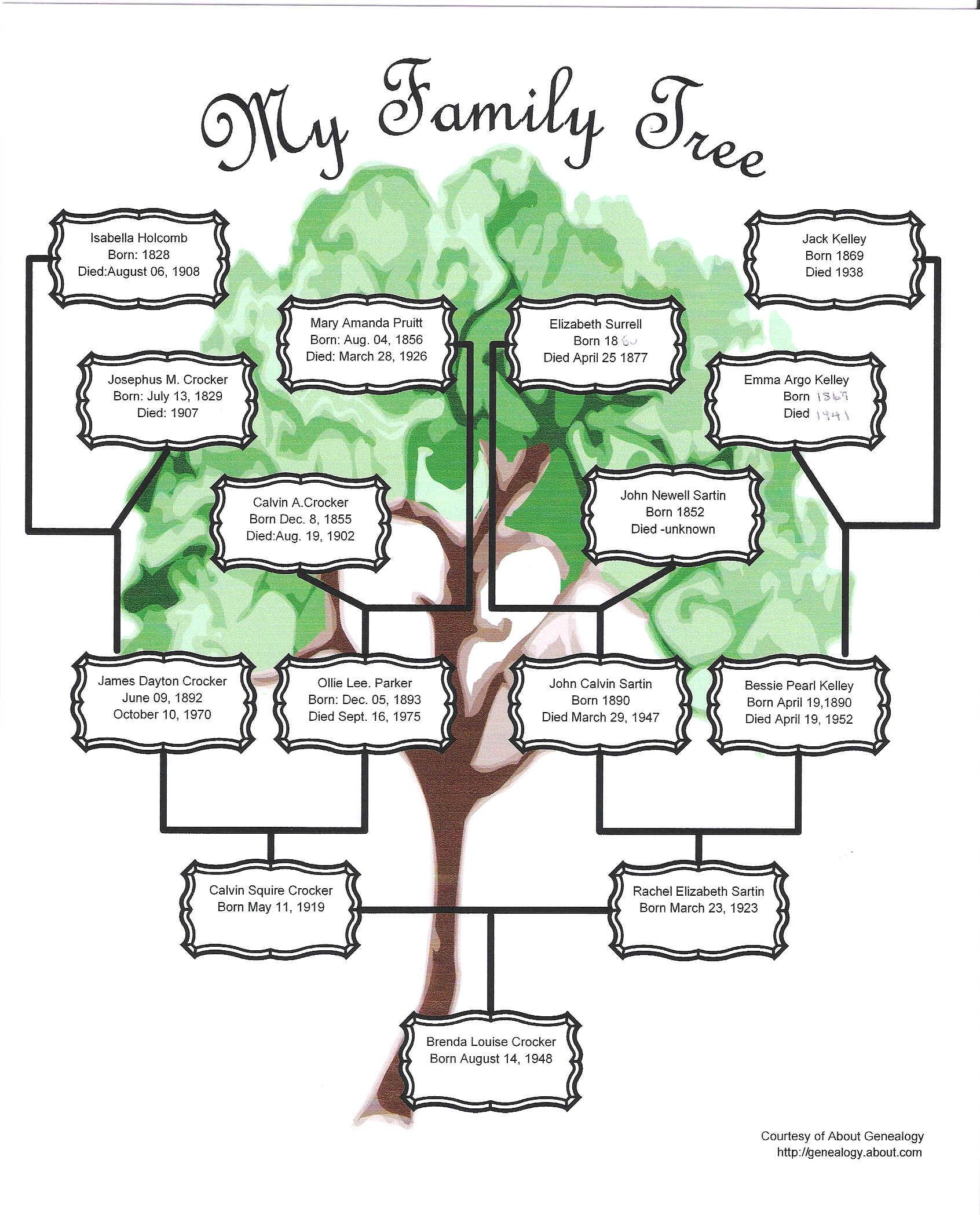 Top Result 50 Elegant Picture Of A Family Tree Template Photography ...