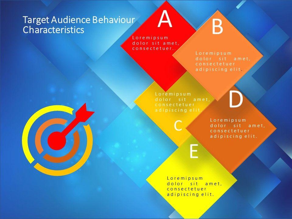 Target Audience Behaviour Characteristics PowerPoint