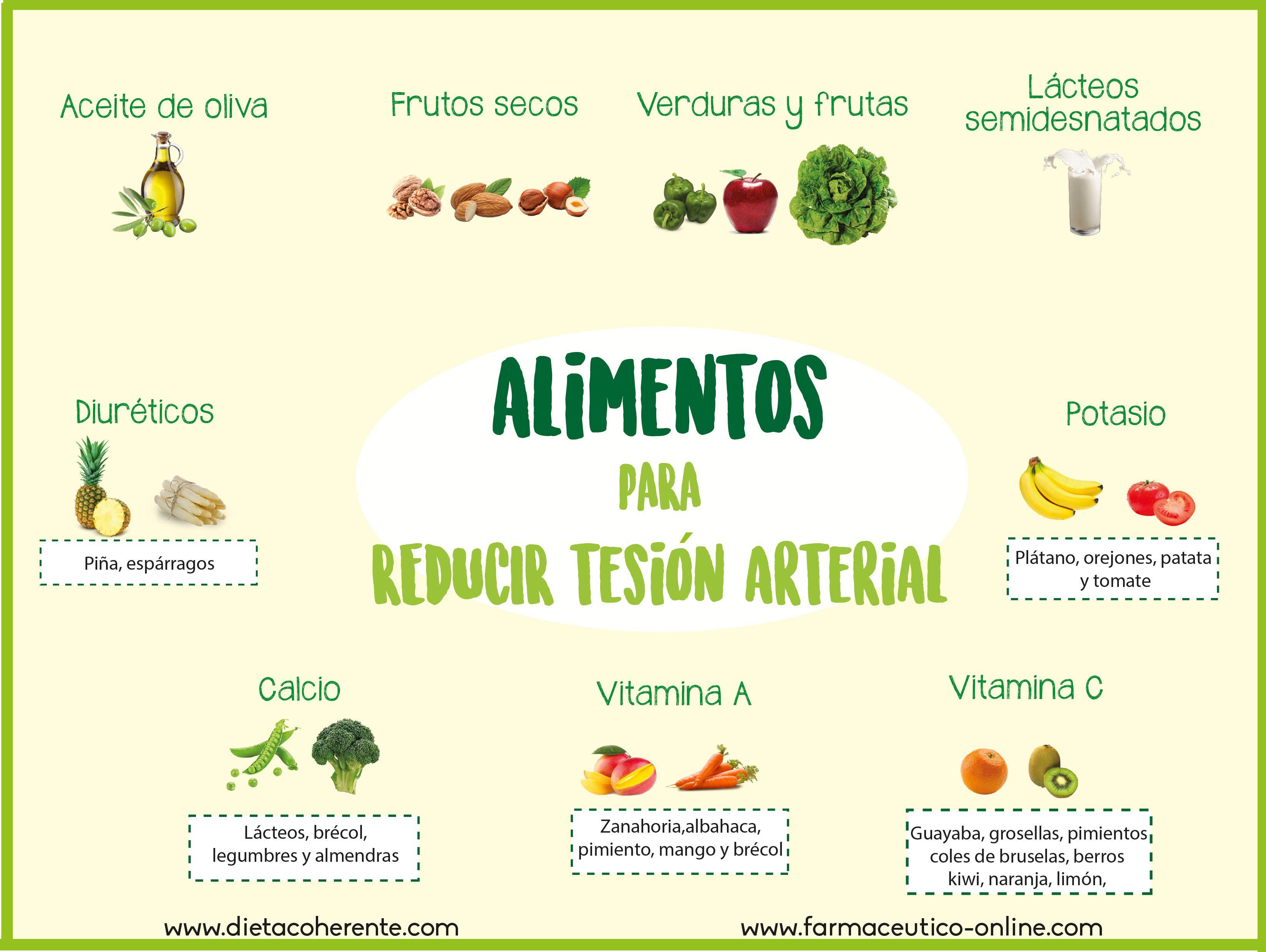 alimentos que ayudan a bajar la tension arterial