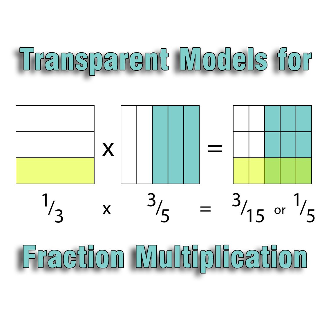 Visual Fraction Multiplication Grids Transparent Clip Art | Math