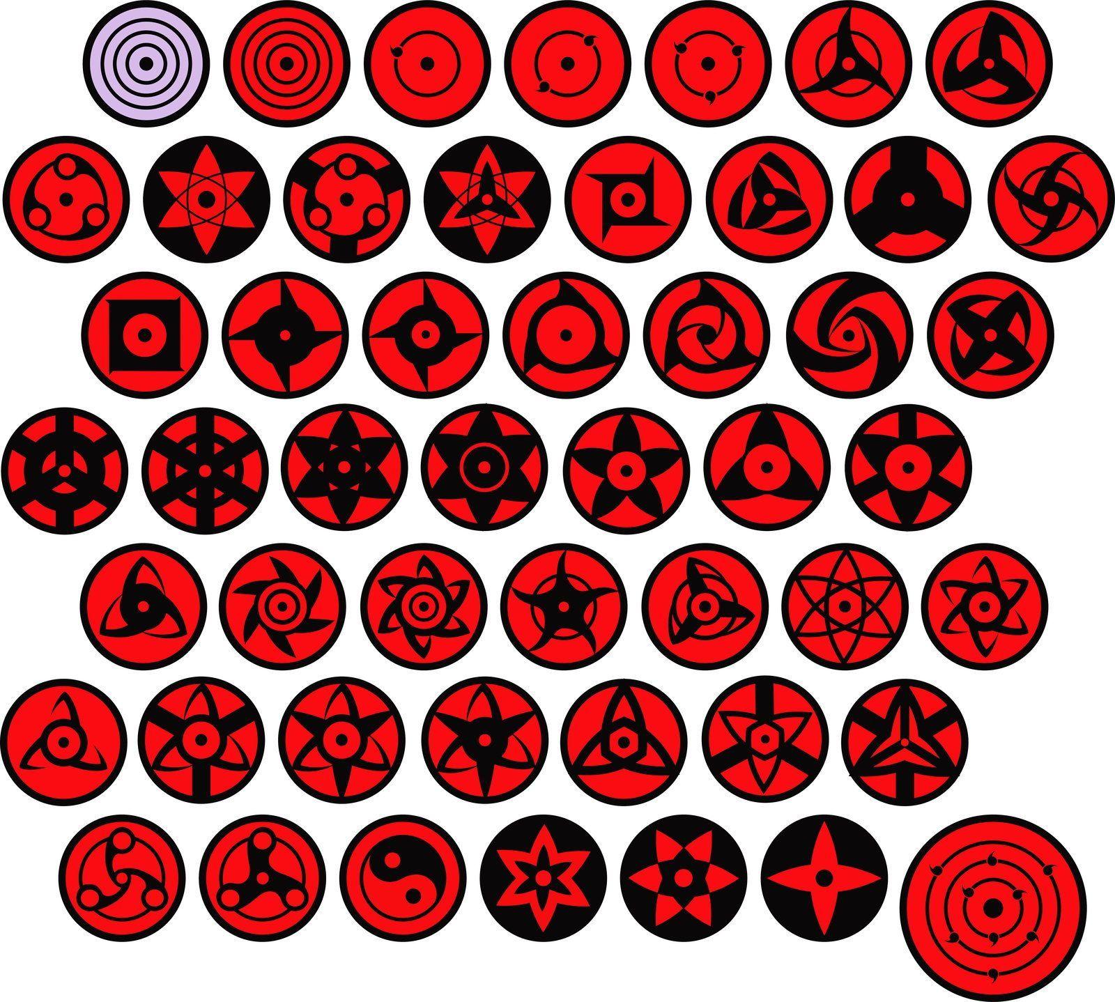 Image Result For All Sharingan Eyes Naruto Sharingan