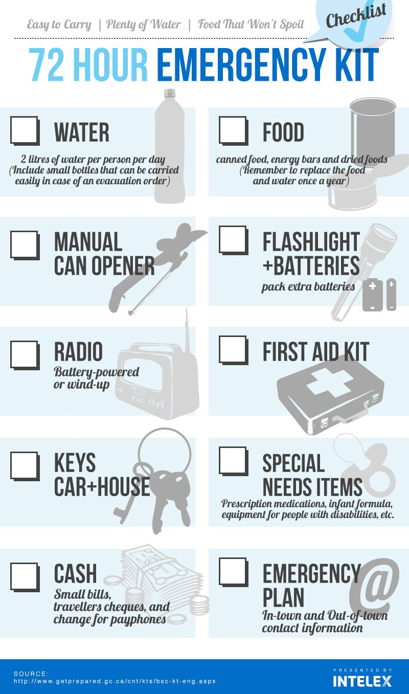 Emergency kit checklist many of our employees and