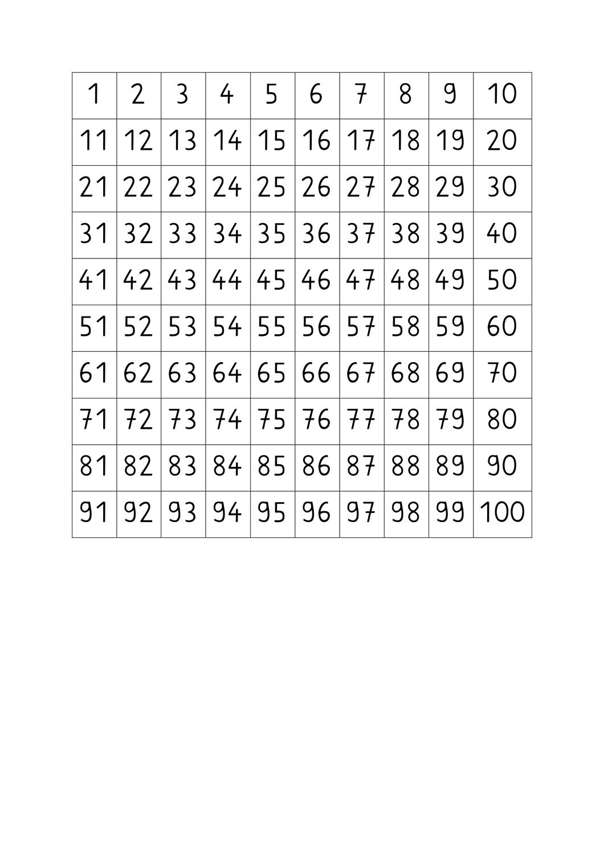 Hundertertafel Zum Ausdrucken : hundertertafel, ausdrucken, Hundertertafel, Hunderterfeld, ZR100, Unterrichtsmaterial, Mathematik, Hunderterfeld,, Tafel,, Ausdrucken