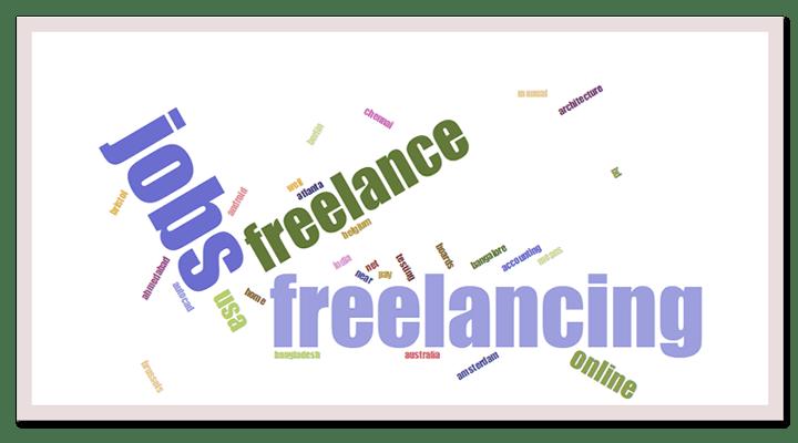 Pin On Freelance Job Portals In India