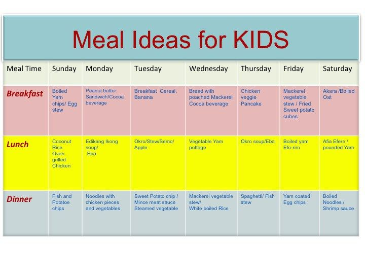 Food time table for weight loss in nigeria photo 1