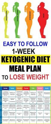 Tips on how to Slim down With This Boiled Egg Diet program Plan #NaturalHairProd...,  #Boiled #Diet...