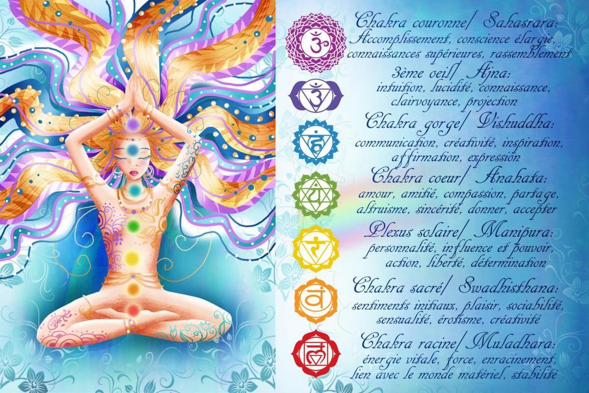 Pin By Ann Eo On Keep Calm Chakra Chakra Yoga Mudras