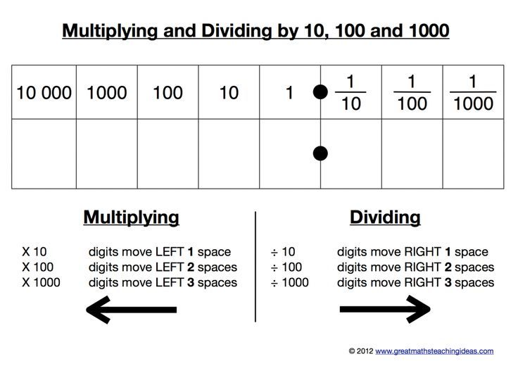 A kinaesthetic resource for multiplying and dividing by 10, 100 and ...