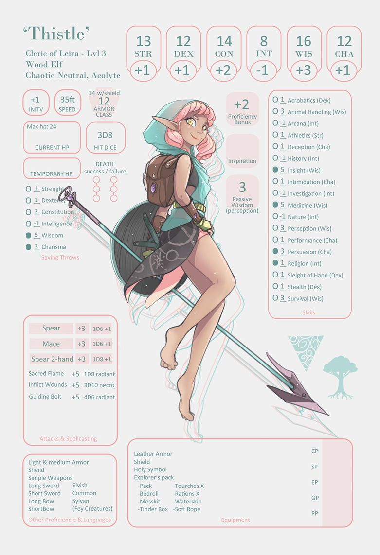 Art D&D 5e character sheet for fun Playing in an 'into the Abyss' campaign, so what do i do? make this pastel monster. Trickery cleric, they had me at light clones. majority of things that Thistle says is a lie, thistle isn't even a real...