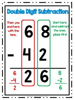 Double digit addition and subtraction without regrouping activities also with anchor chart math just do it rh pinterest