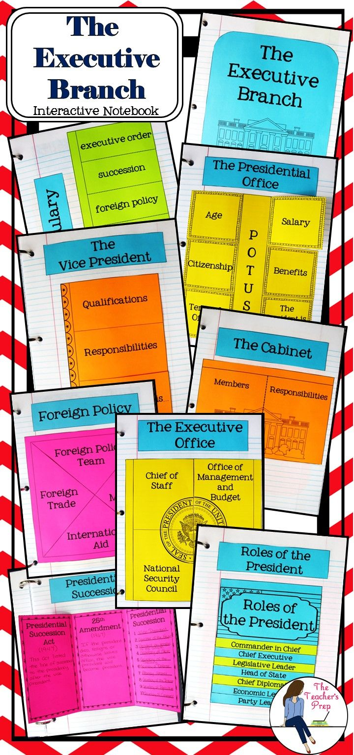 The Executive Branch Interactive Notebook Includes 8 Different Interactive Activities To Help S Social Studies Teacher Executive Branch Executive Branch Lesson