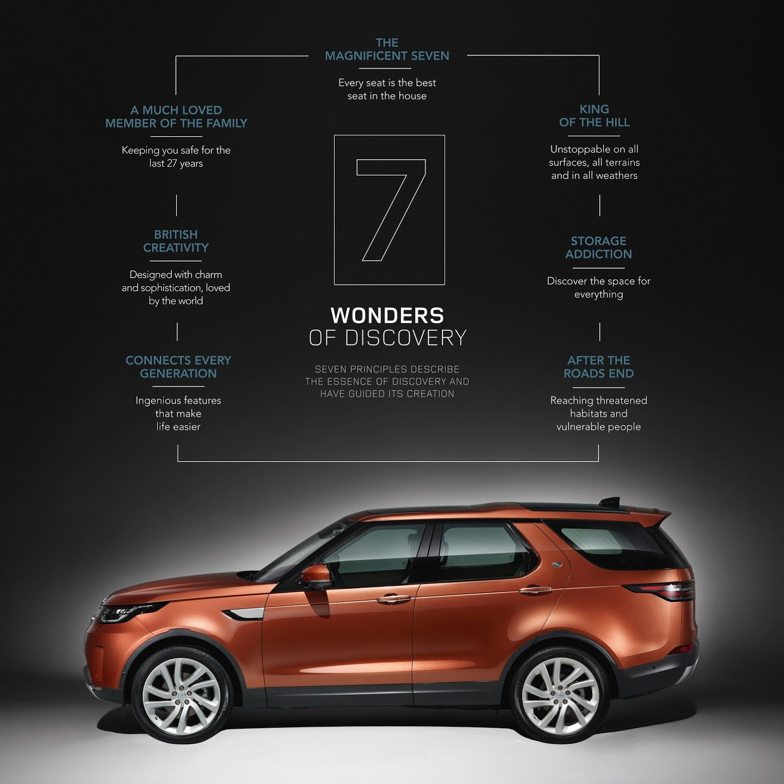 Land rover has presented the all new three row seven seat discovery that