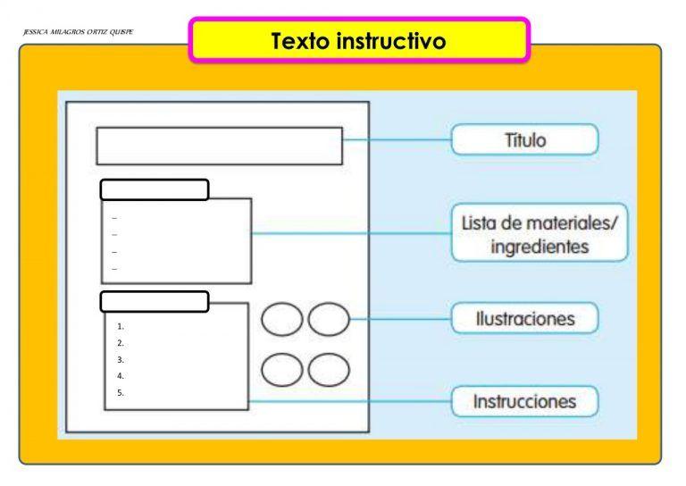 20 Estructura Para Diversos Tipos De Textos Texto Instructivo Para Niños Tipos De Texto Texto Informativo