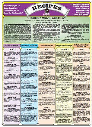 Food Combining Chart For Weight Loss Discover More Variety Than You Ever Dreamed Possible On A