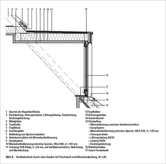 Fachbücher Software Fachzeitschriften und Schulungs DVDs Know How für Architekten Bauingenieure Bausachverständige Garten und Landschaftsplaner Bauunternehmen und Energieberater