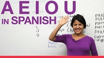 How to introduce yourself in Spanish - YouTube