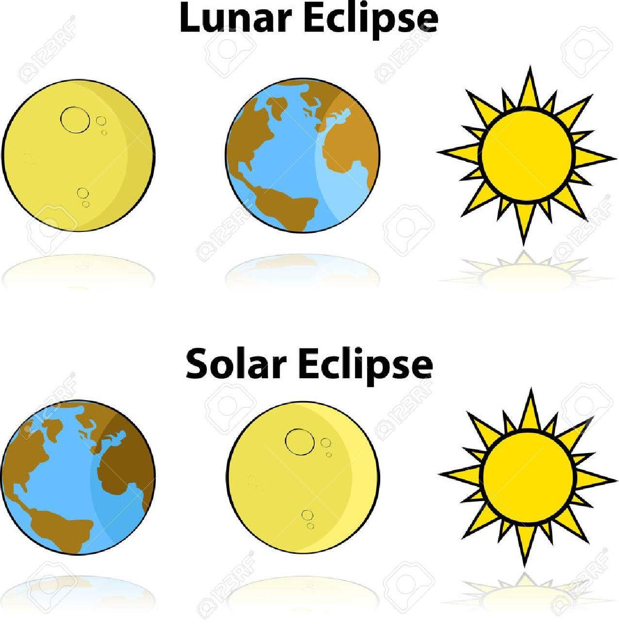 Eclipse Lunar Para Dibujar Buscar Con Google Solar And Lunar Eclipse Eclipse Lunar Eclipse
