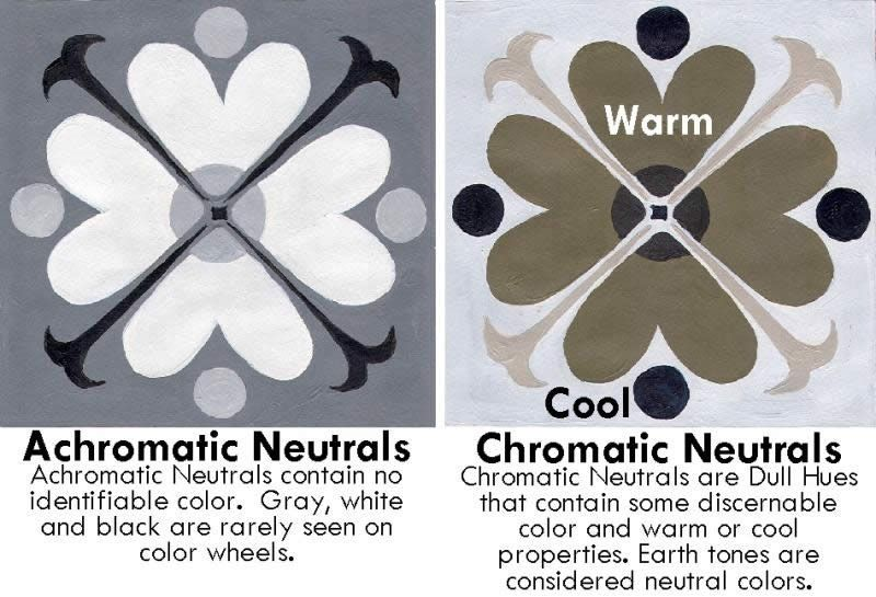 Color Studies Applications And Definitions Part 1 Chromatic Achromatic Neutrals