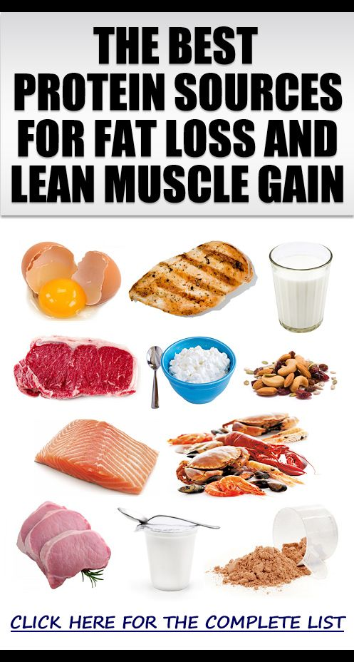 Fat Protein Efficient Food List