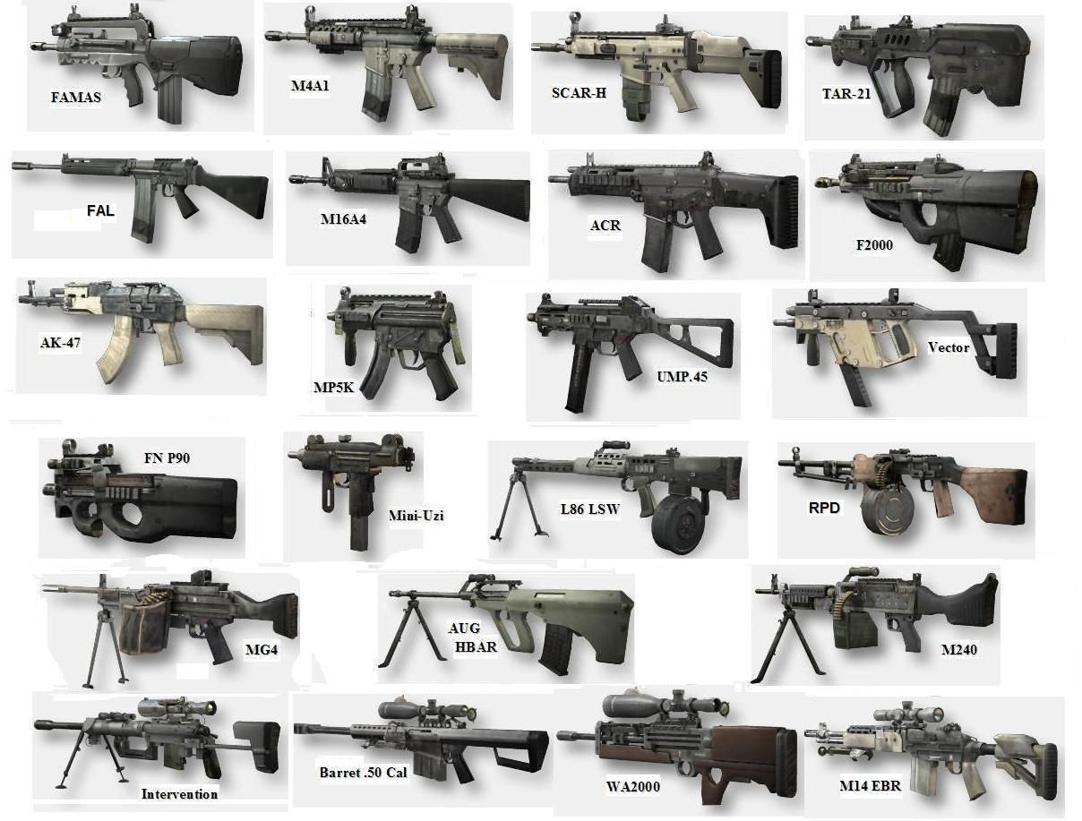 military weapons - united states | Amazing Prepper Survival Ideas ...