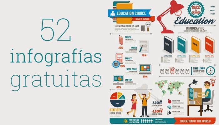 Una gran colecciónr de 52 plantillas de infografías gratuitas para descargar  de calidad. Ideales para editar. 9eaadc054d9a
