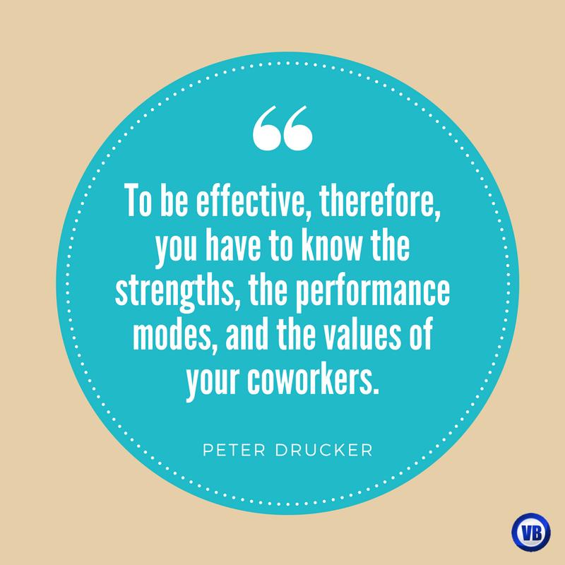 Quote Hr Strength Value Peter Drucker