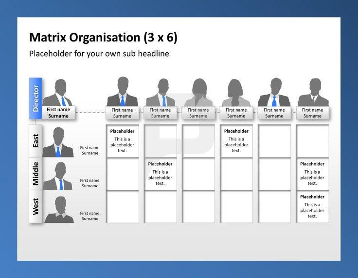 Organigramm Powerpoint Premium Vorlagen Von Presentationload Http Www Presentationload De Powerpoint Charts Diagramme Organ Organigramm Power Point Diagramm