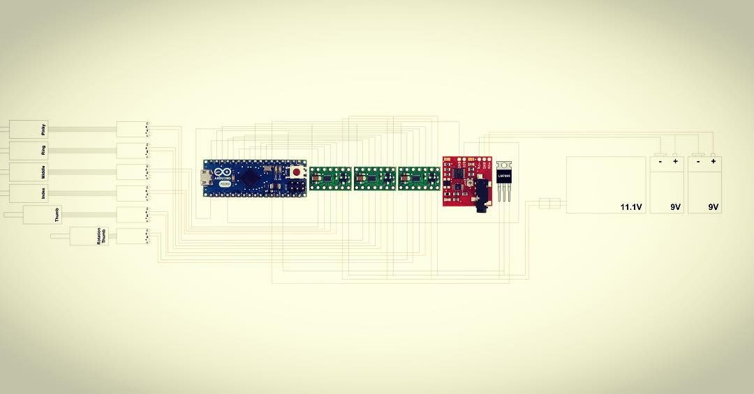 The Wiring Diagram about Hand electronics #bionic #hand #robot ...