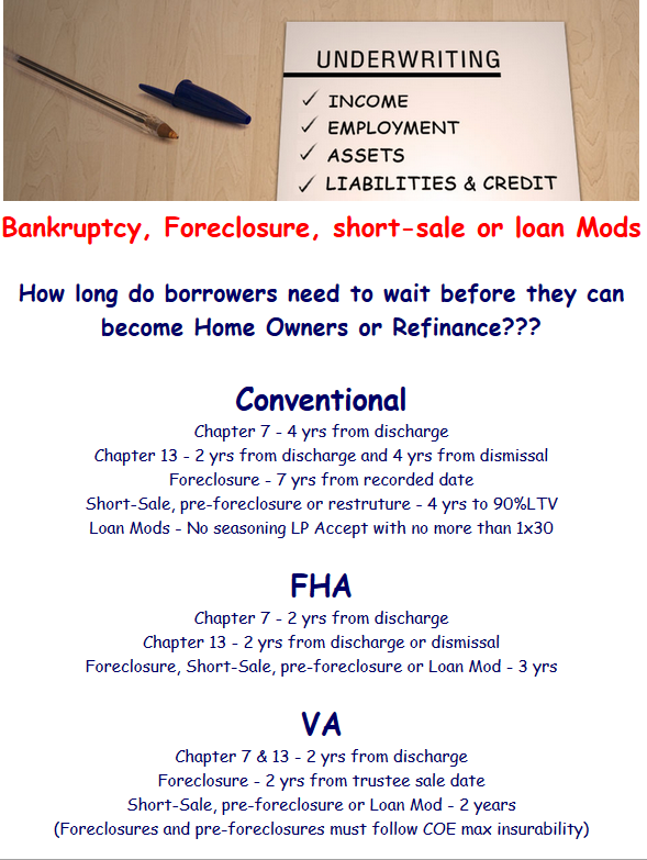 Kentucky First Time Home Buyer Programs For Home Mortgage Loans 5 Things To Know For First Time Home Buyers In 2020 Mortgage Lenders Mortgage Approval Mortgage Loans