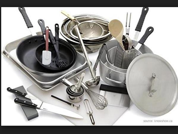 Nama Peralatan Dapur Dalam Bahasa Inggris Dan Terjemahannya Http Www Ilmubahasainggris