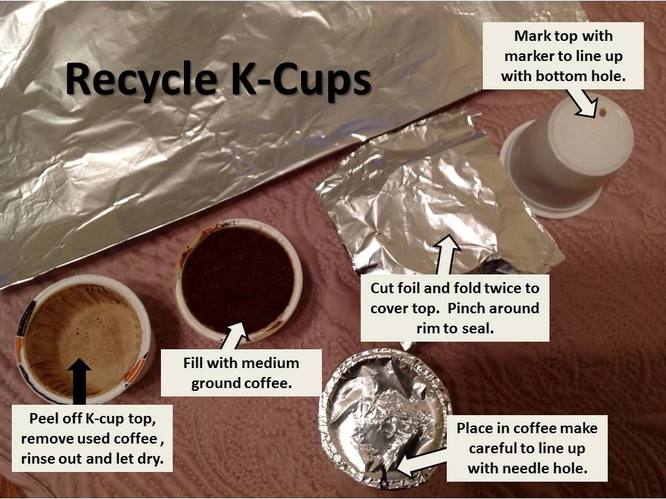Reuse k cups and refill with your favorite coffee for half the cost for the home pinterest - Coffee grounds six practical ways to reuse them ...