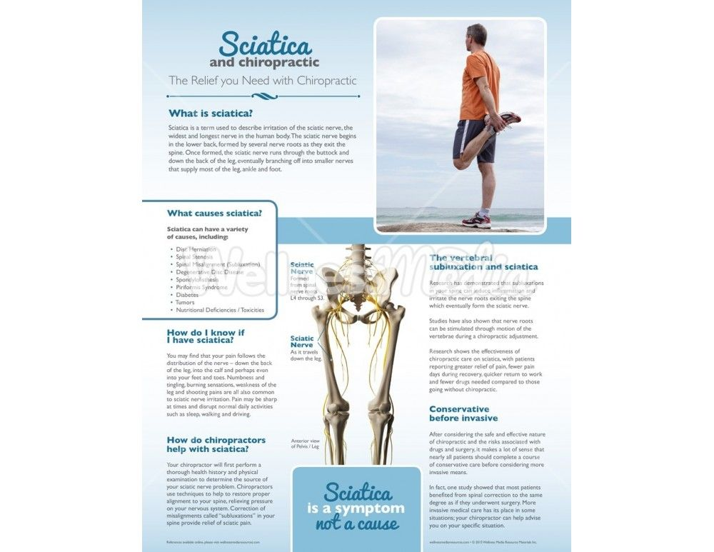 This handout on chiropractic and sciatica will help educate your - return to work medical form