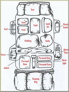 Photo of Here you can buy your camping equipment and accessories