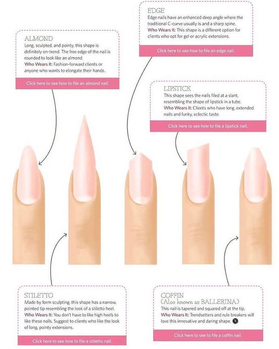 When girls just wanna have fun #nails #goodmorning #nailshapes ...