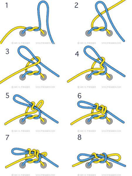 Shoe laces, Shoe lace patterns