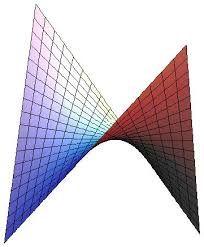 Resultado de imagem para paraboloide hiperbolico arquitectura maquetas