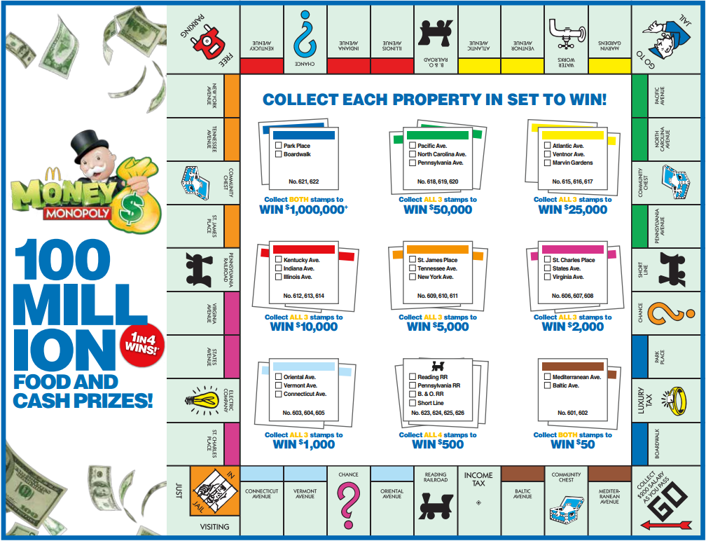 download mcdonalds monopoly board for 2018 print money. Black Bedroom Furniture Sets. Home Design Ideas
