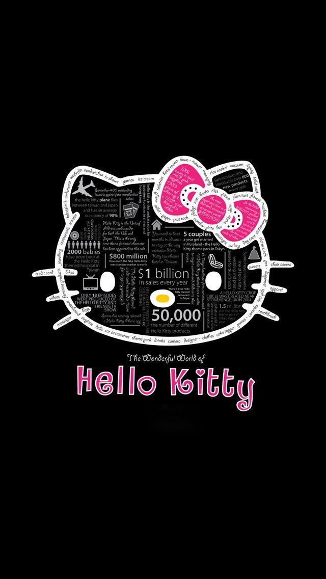 Hello Kitty Paris Wallpaper Google Search キティの壁紙 キティ ハローキティの壁紙
