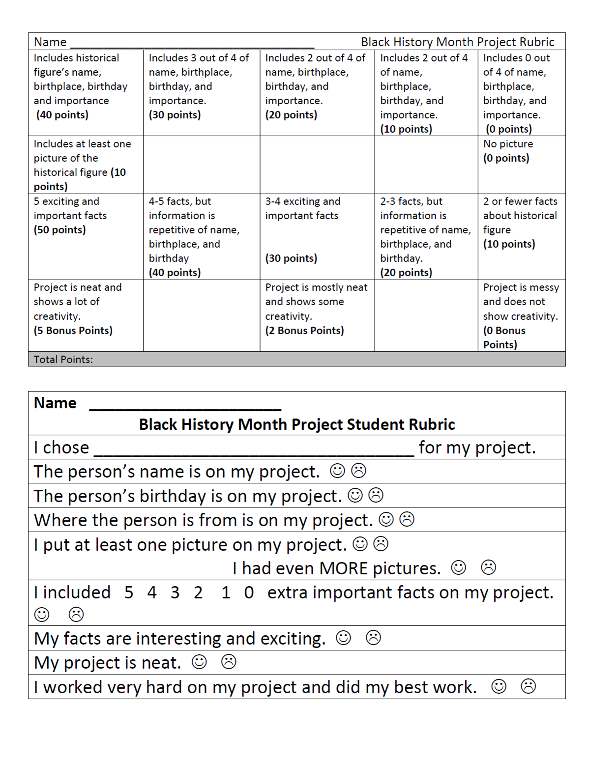 Black History Month Project Rubric