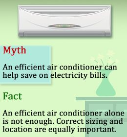 Call All Climate Heating Cooling Electrical At 812 569 1689 We